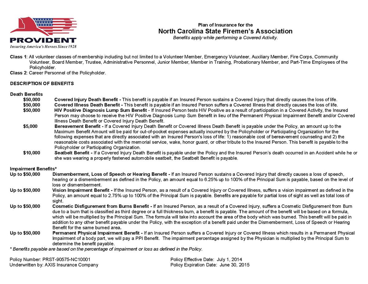 NCSFA-AH-Summary-2014-06-30-1